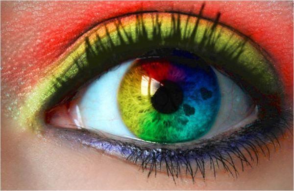 Top Eye Care Tips